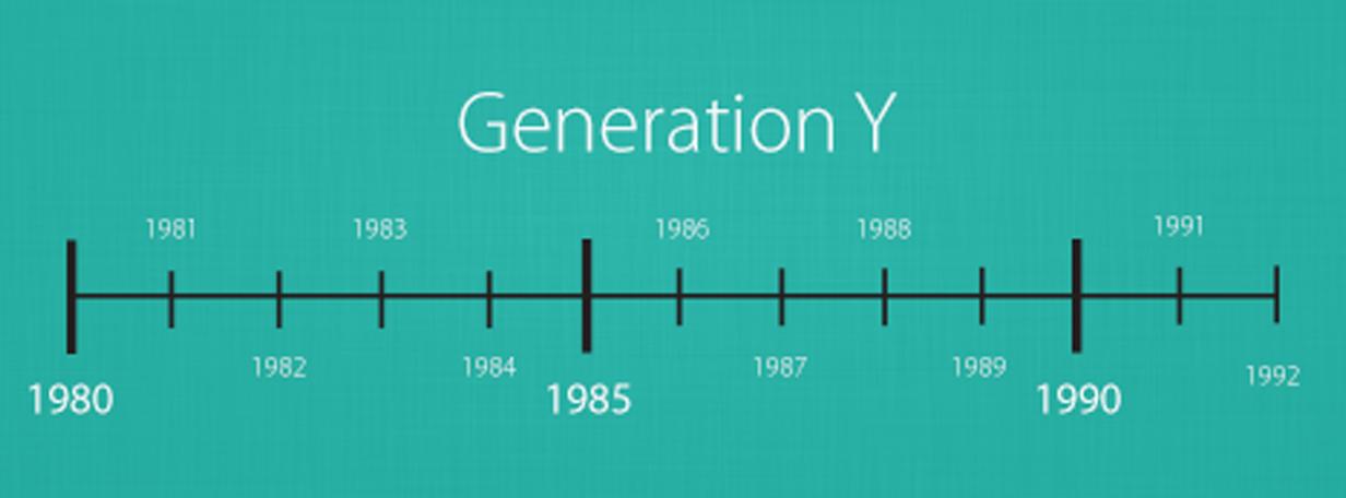 новое поколение